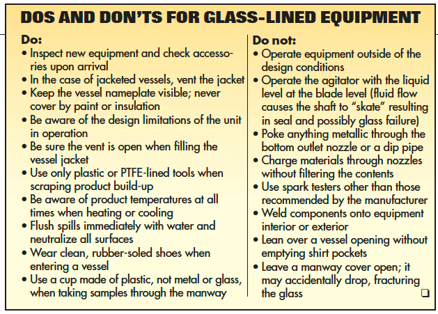 glass-lined equipment