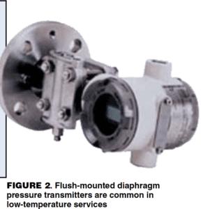 distillation column instrumentation