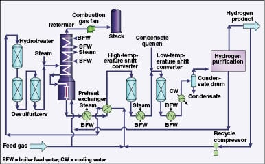 Image Result For Oil Furnace Cost