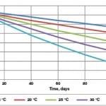 548726a5a13b9-0413_TP_graph