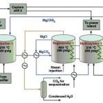 548726a49830c-0814_CHM_process_flow_diagram