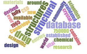 cambridgewordcloud