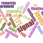 Kobols Wordcloud