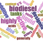 lanxess wordcloud