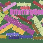 GHS Wordcloud