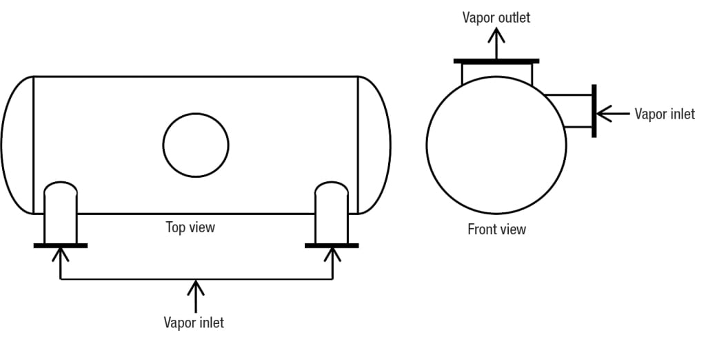 Figure 5.  This flare-unit KO drum is equipped with horizontal inlet connections