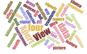 vibrationwordcloud