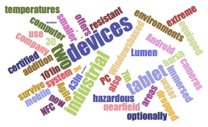 Bartec wordcloud