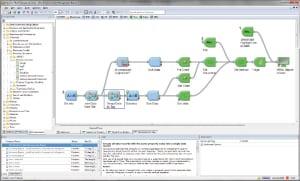 Dassault Systèmes Biovia