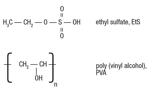 FIGURE 2.  The biodegradation of ethylsulfate (EtS) needs specialized bacteria to cleave the bond between the ethyl and sulfate group. Likewise, the long-chain polymeric molecules of poly-vinyl alcohol will only be broken down by microorganisms that are adapted to do so