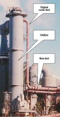 Figure 6. On this thermal oxidizer, under some draft conditions, incompletely treated vapors could be discharged to the stack