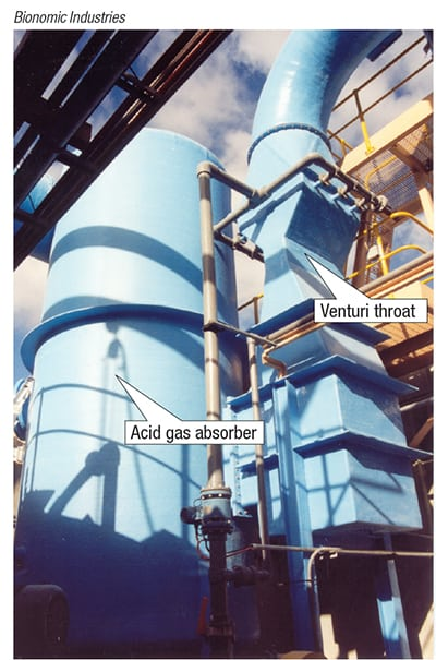 FIGURE 3.  Shown here is a venturi scrubber and slinger tank/acid gas absorber with an internal mist-elimination system