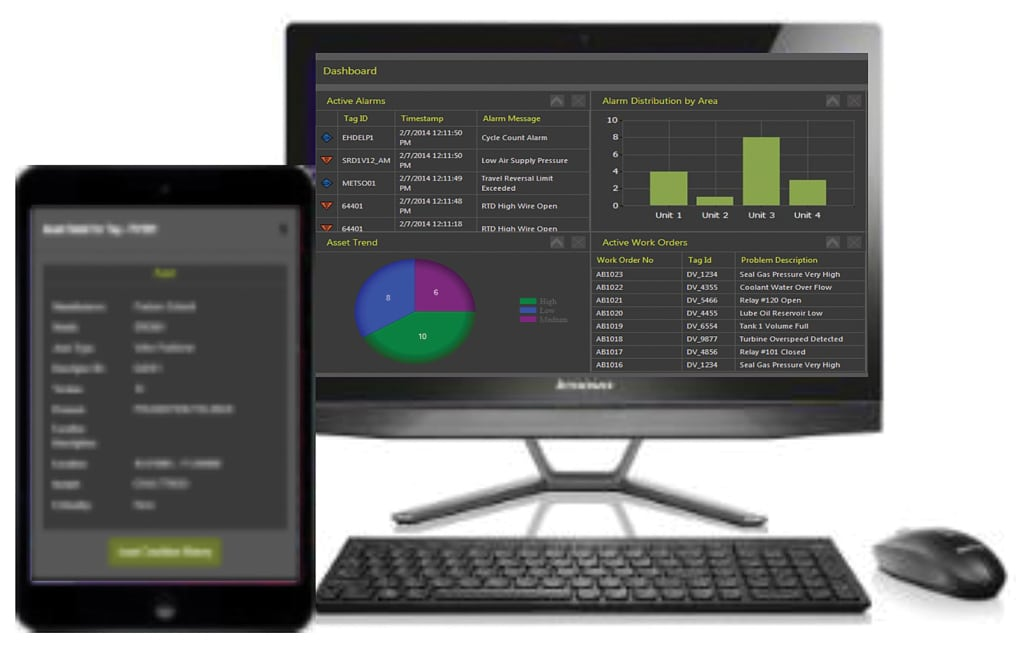 Figure 2.  Maintenance Response Center from Schneider Electric offers single-window access to up-to-date information on plant-wide asset conditions and automated condition monitoring and presents the information in a common and unified dashboard for all asset notifications Schneider Electric