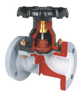 FIGURE 5.  Plastic-lined metal diaphragm valves can offer effective solutions in severe-service  applications