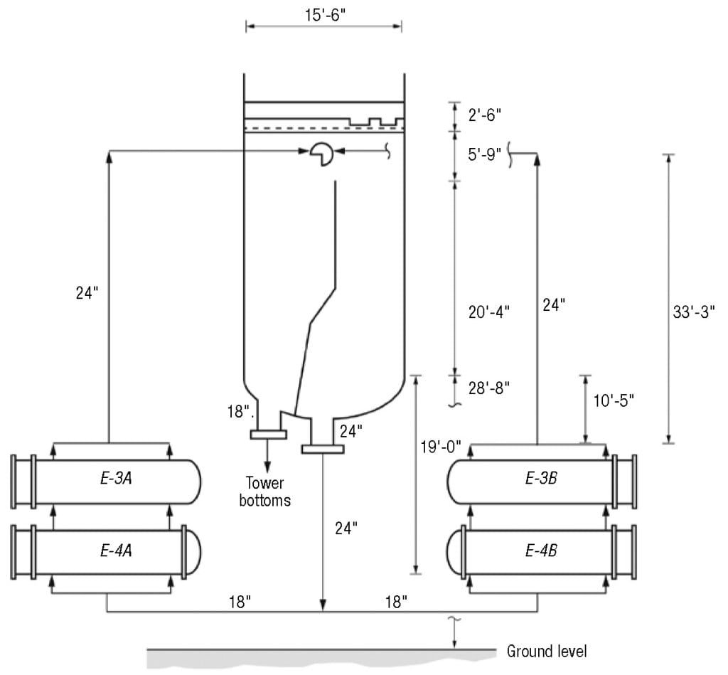 Figure 1.  Shown here are the deethanizer stripper A and B reboiler circits. The lower reboiler in each circuit (E-4A or E-4B) is heated by hot naphtha, the upper reboiler (E-3A or E-3B) is heated by high-pressure steam