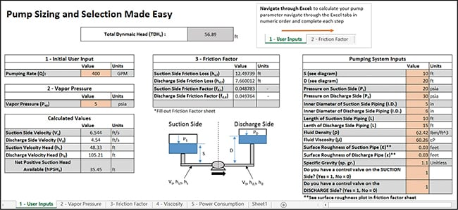 Figure 5.  This shows the home screen of the automated Excel spreadsheet. It can be downloaded at this URL: http://design.che.vt.edu/
