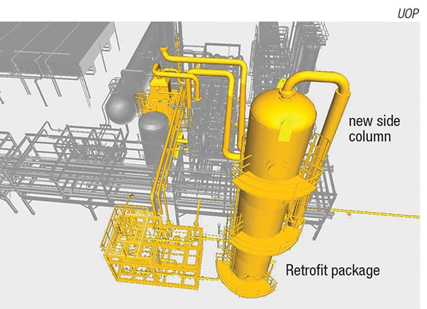 recovery of ethane and propane
