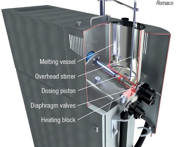 hot-melt coating