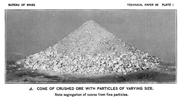 Figure 5.  Early mining photos show the segregation of particles with varying sizes