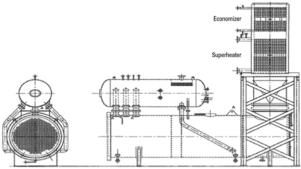 Figure 3. This diagram depicts a typical fire-tube boiler that would be used in a chemical plant