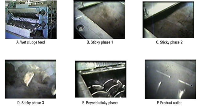 Figure 2.  The series of photos shows an example of sludge passing through the sticky phase in a drying process