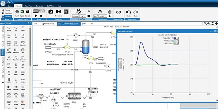 Figure 1.  The SimCentral Simulation Platform from Aveva can improve the workflow, safety and design of a chemical process Aveva