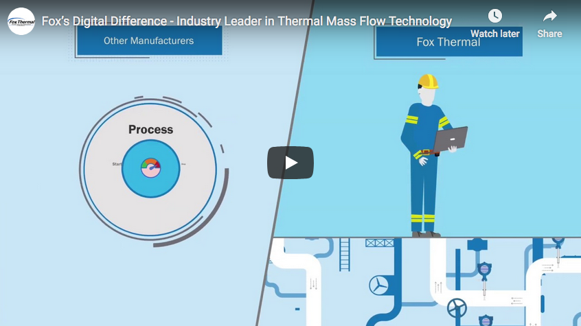 The Digital Difference from the Leader in Thermal Mass Flow Measurement
