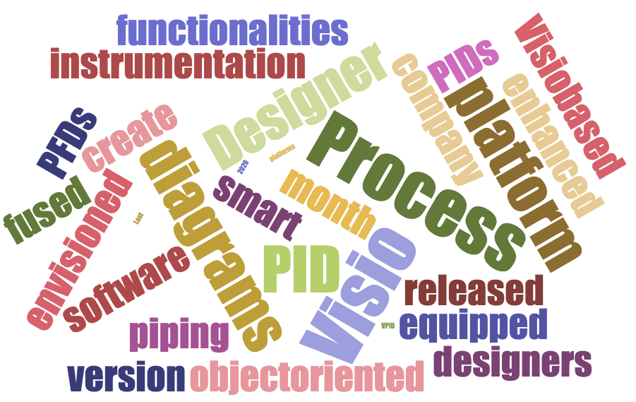 New Software Release For P Id Design Chemical Engineering Page 1